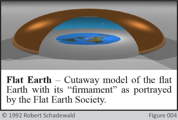 Flat Earth Cutaway