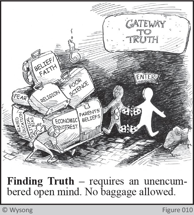 Gateway to Truth