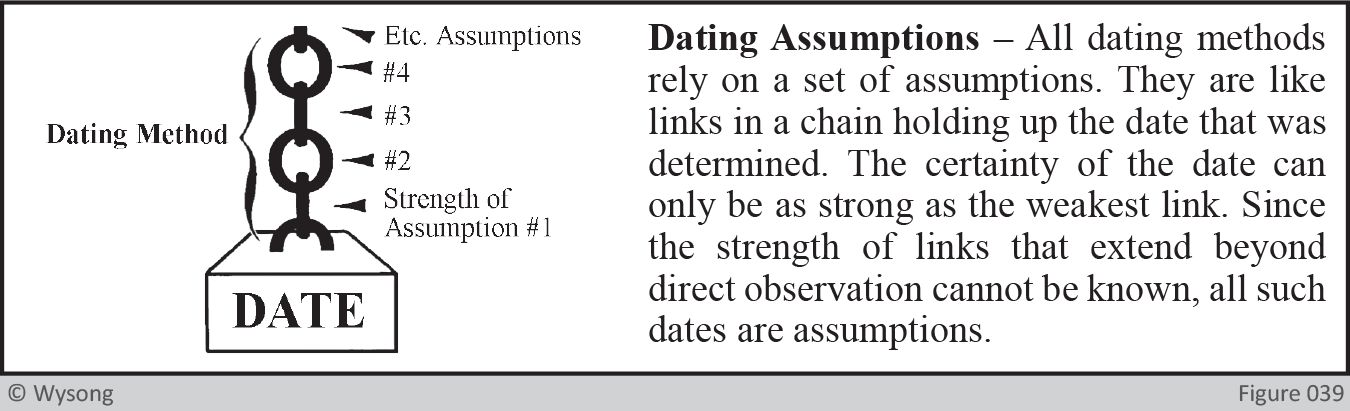 Dating Assumptions