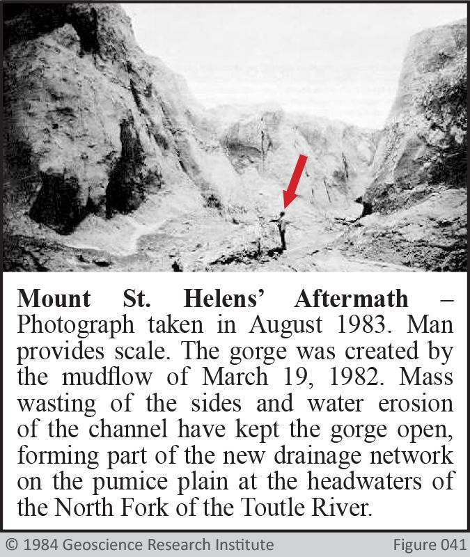 Rapid Erosion at Mount St Helens