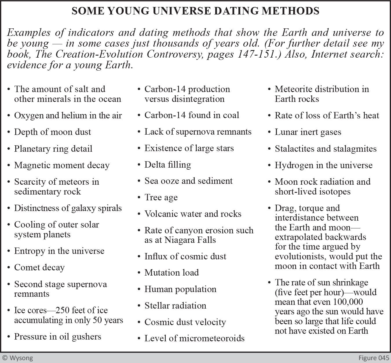 Young Universe Dating Methods