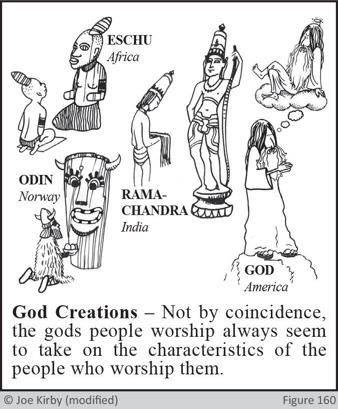 God Creations