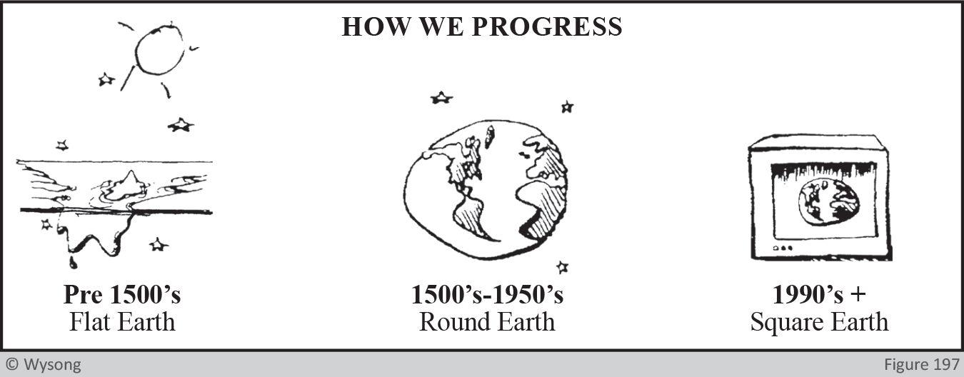 Earth Progress