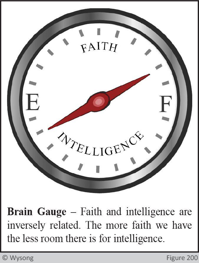 Brain Gauge