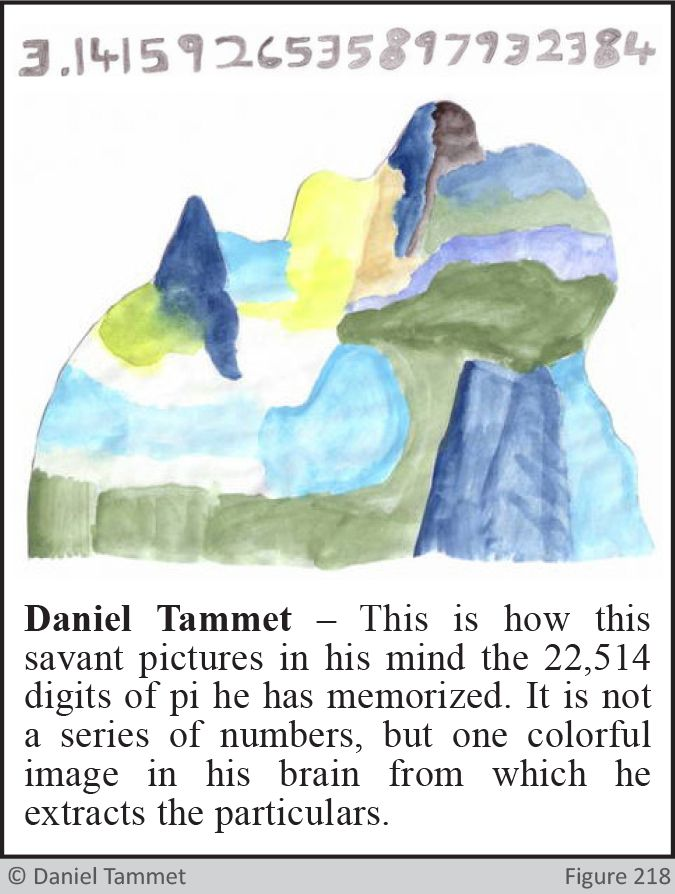 Daniel Tammet Visualises Pi