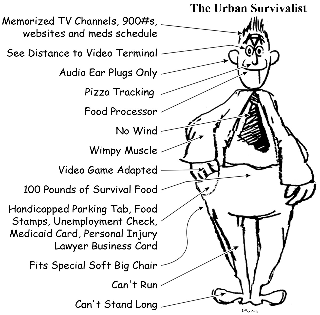 The Urban Survivalist