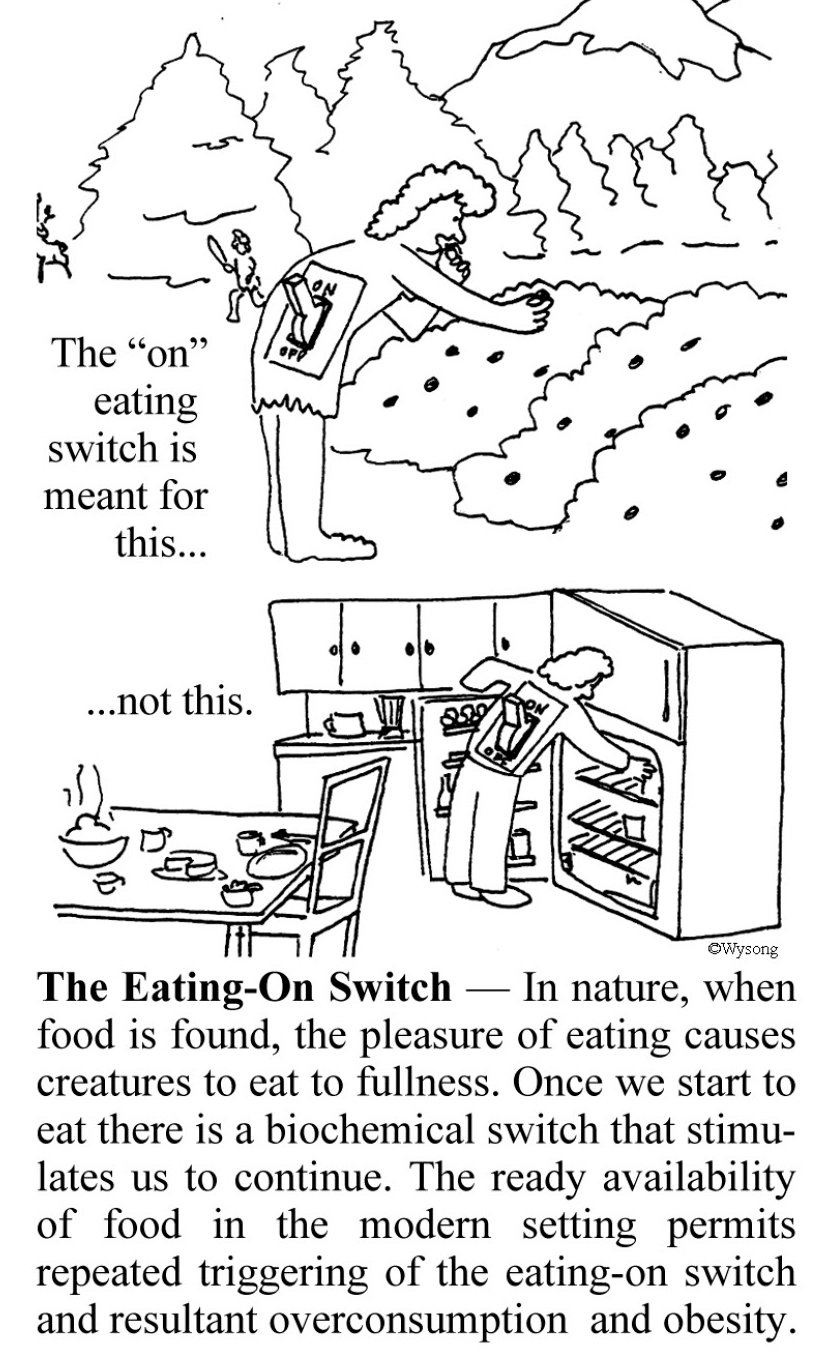 Eating-on Switch