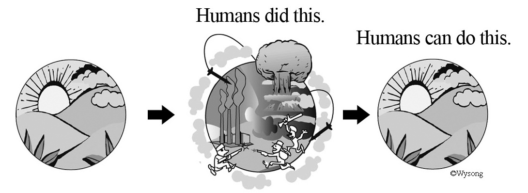 Humans Did This