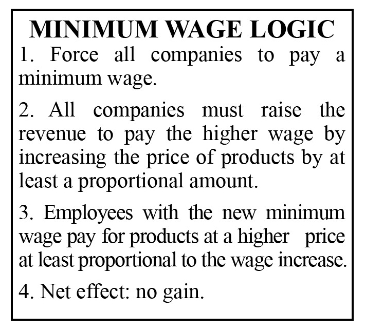 Minimum Wage Logic
