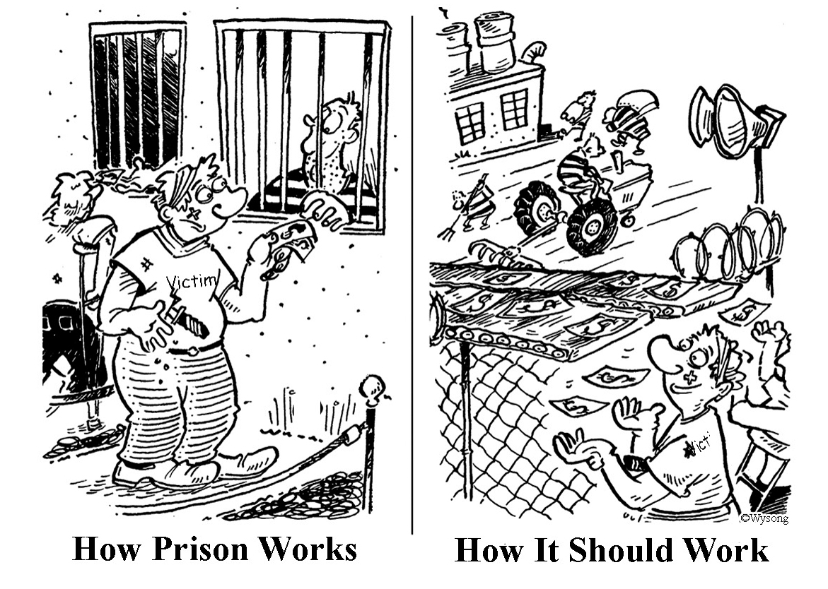 How Prison Works