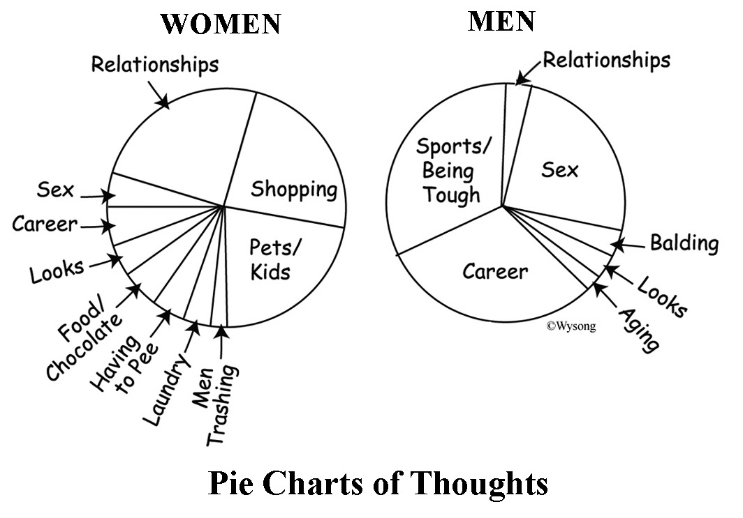 Chart of Thoughts