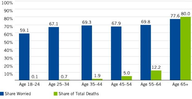 cdc-statistics2