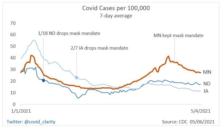 covid-cases