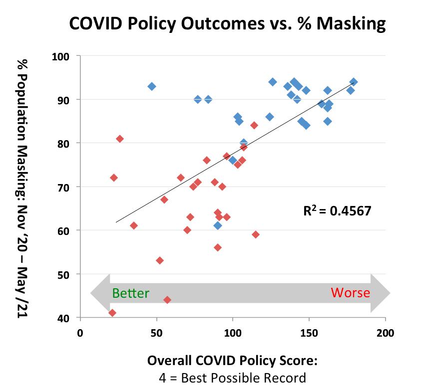policy-vs-outcome