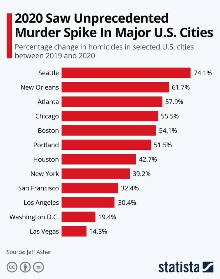 murder-spike