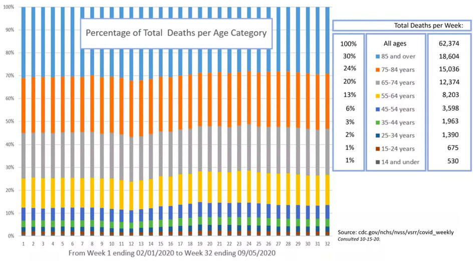 percentage-of-total-deaths