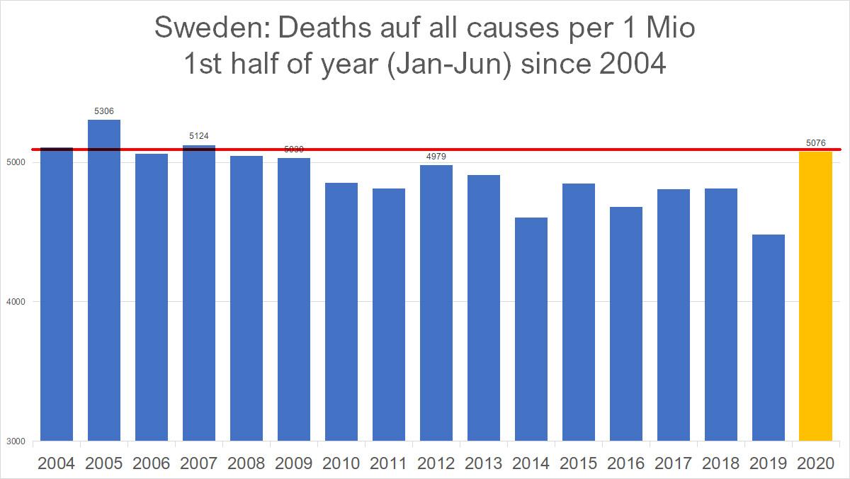 sweden-deaths