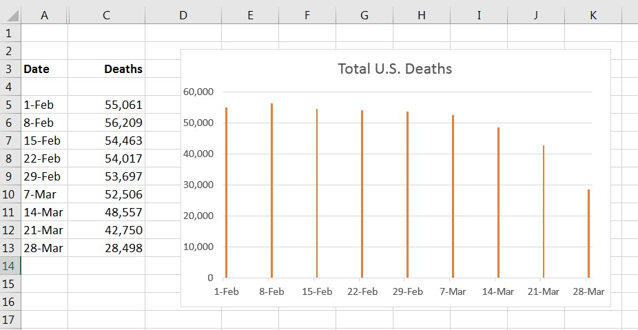 total-us-deaths