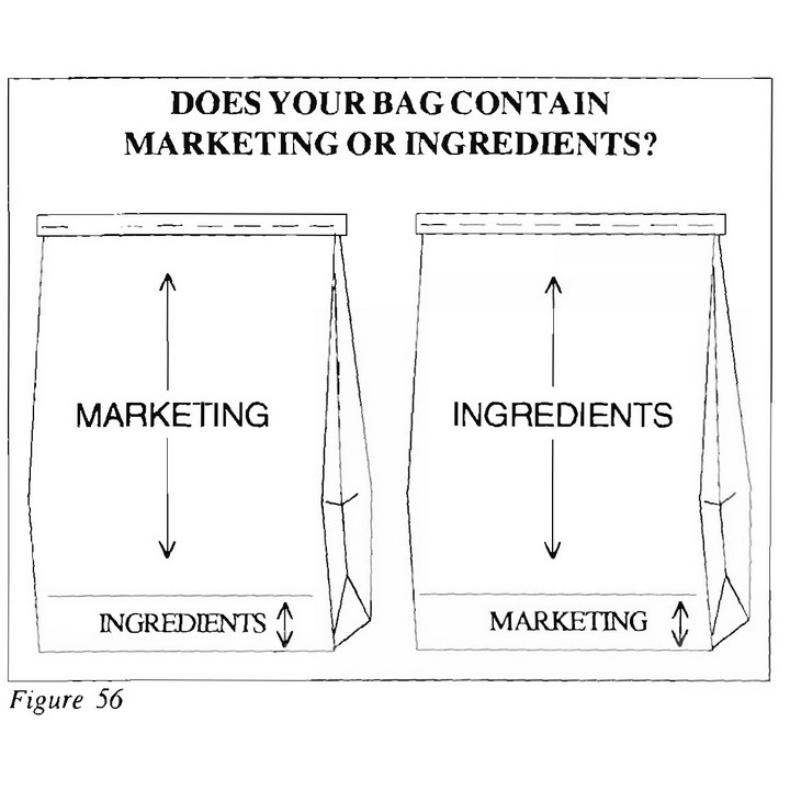 Marketing or Ingredients