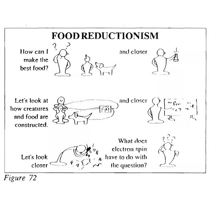 Food Reductionism