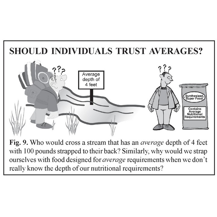 Should Individuals Trust Averages